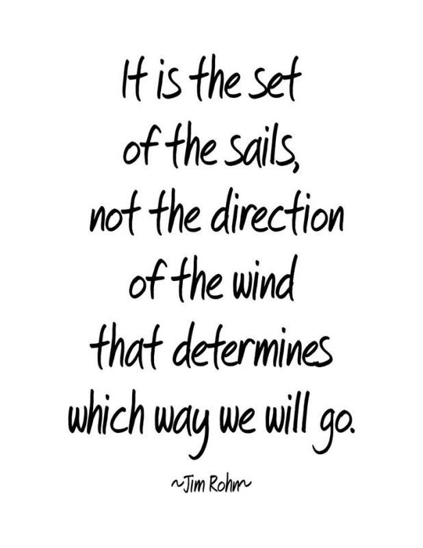 It is the set of the sails, not the direction of the wind that determines which way we will go Picture Quote #1