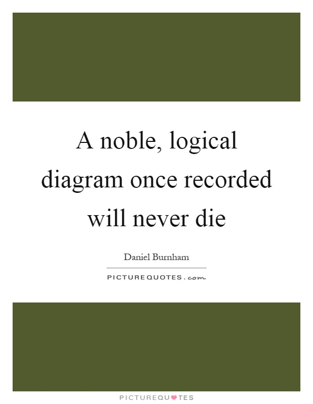 Diagram quotes diagram sayings diagram picture quotes a noble logical diagram once recorded will never die picture quote 1 ccuart Images