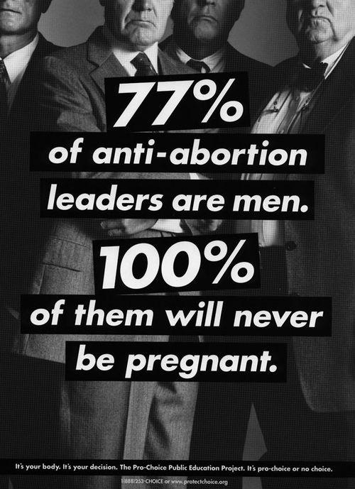 77 percent of anti-abortion leaders are men. 100 percent of them will never be pregnant Picture Quote #1