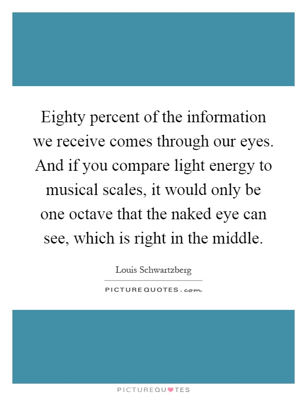 Eighty percent of the information we receive comes through our eyes. And if you compare light energy to musical scales, it would only be one octave that the naked eye can see, which is right in the middle Picture Quote #1