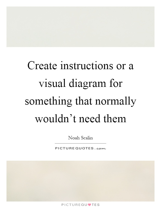 Create instructions or a visual diagram for something that create instructions or a visual diagram for something that normally wouldnt need them ccuart Images