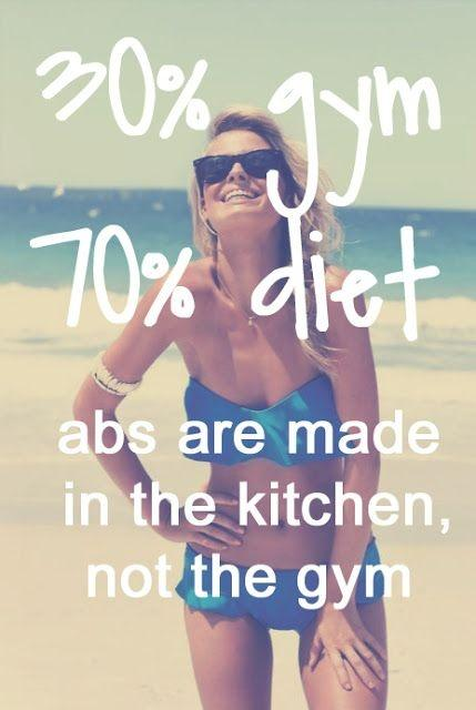 Abs are made in the kitchen, not the gym Picture Quote #1
