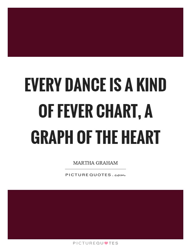 Every dance is a kind of fever chart, a graph of the heart Picture Quote #1