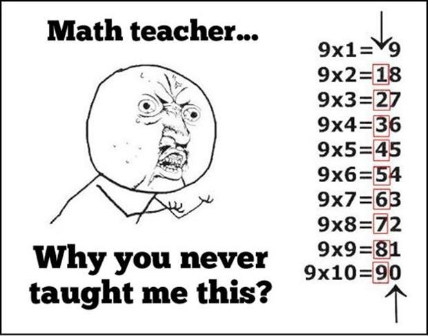 Math teacher... Why you never taught me this? Picture Quote #1