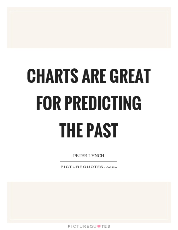 Charts are great for predicting the past Picture Quote #1