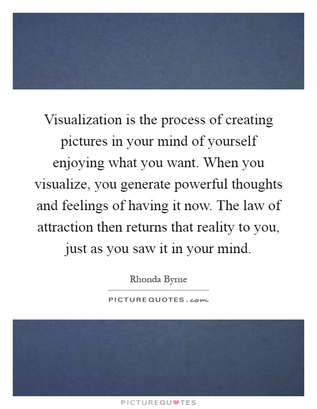 Visualization is the process of creating pictures in your mind of yourself enjoying what you want. When you visualize, you generate powerful thoughts and feelings of having it now. The law of attraction then returns that reality to you, just as you saw it in your mind Picture Quote #1