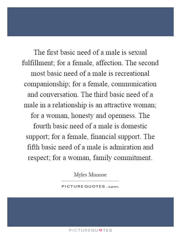 The first basic need of a male is sexual fulfillment; for a female, affection. The second most basic need of a male is recreational companionship; for a female, communication and conversation. The third basic need of a male in a relationship is an attractive woman; for a woman, honesty and openness. The fourth basic need of a male is domestic support; for a female, financial support. The fifth basic need of a male is admiration and respect; for a woman, family commitment Picture Quote #1
