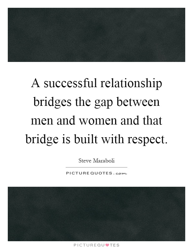 relationship between man and woman essay An essay on relationships between men and women they had no control over the relationship, and when the man decided the when a man and woman meet.