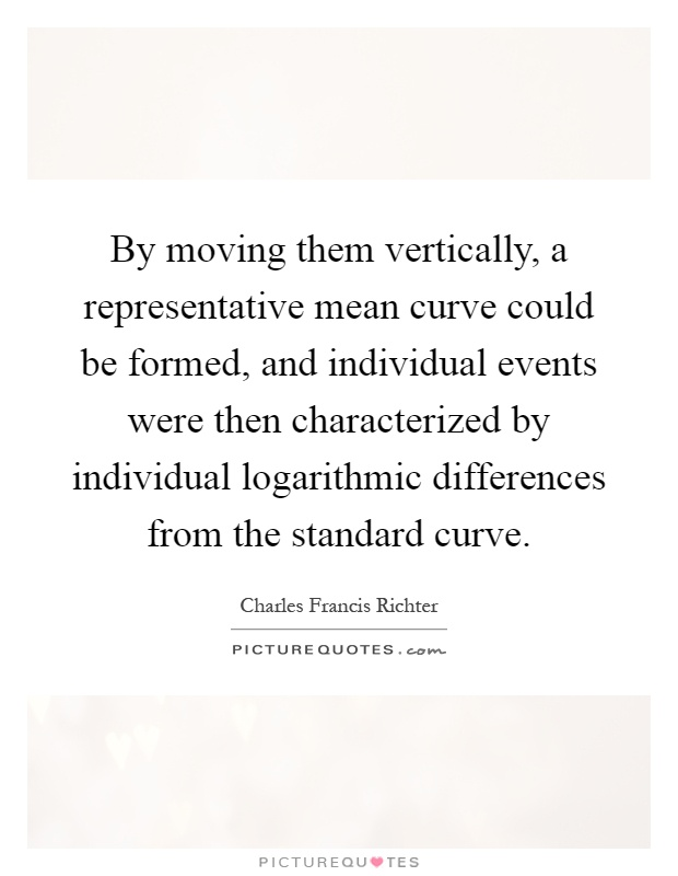 By moving them vertically, a representative mean curve could be formed, and individual events were then characterized by individual logarithmic differences from the standard curve Picture Quote #1