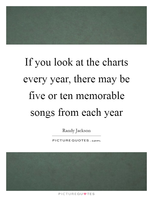 If you look at the charts every year, there may be five or ten memorable songs from each year Picture Quote #1