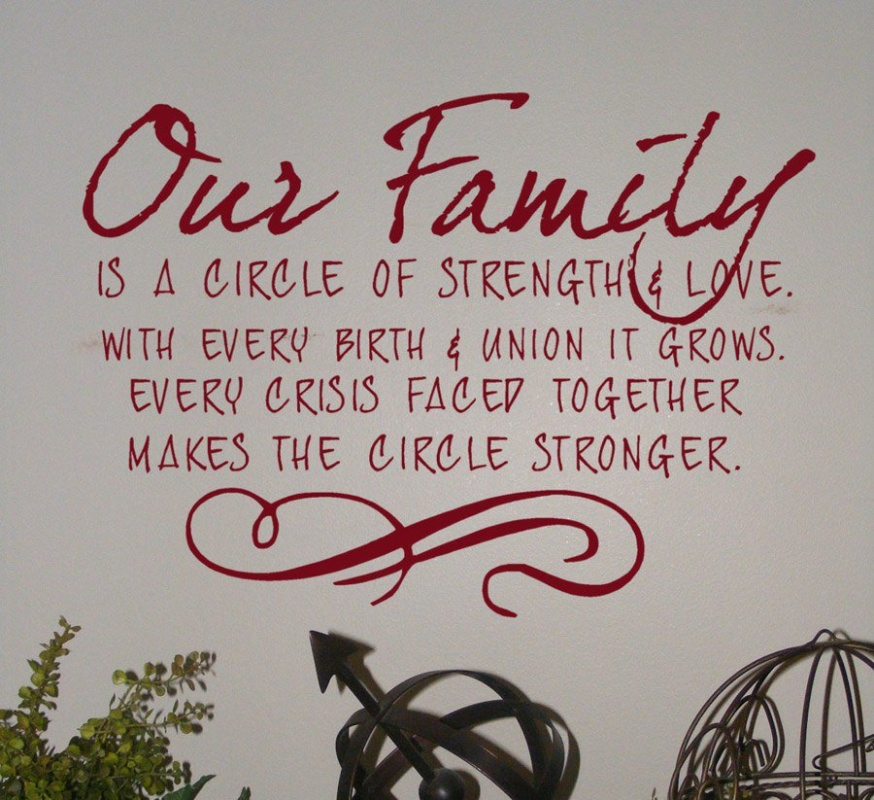 Quotes About The Importance Of Family Inspiration Importance Of Family Quotes & Sayings  Importance Of Family .