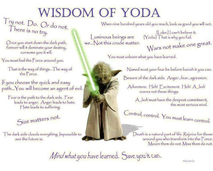 Yoda Quote Picture Quote #1