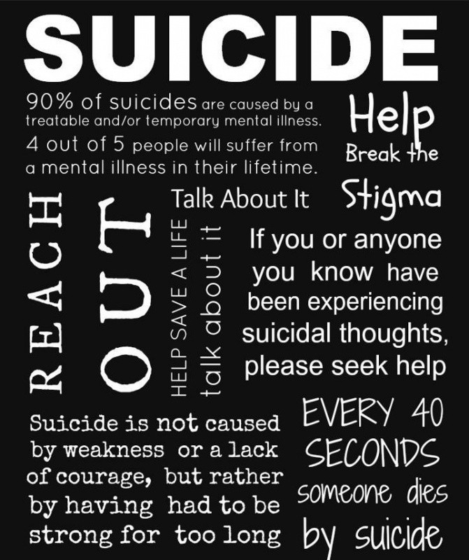 Suicide Picture Quotes