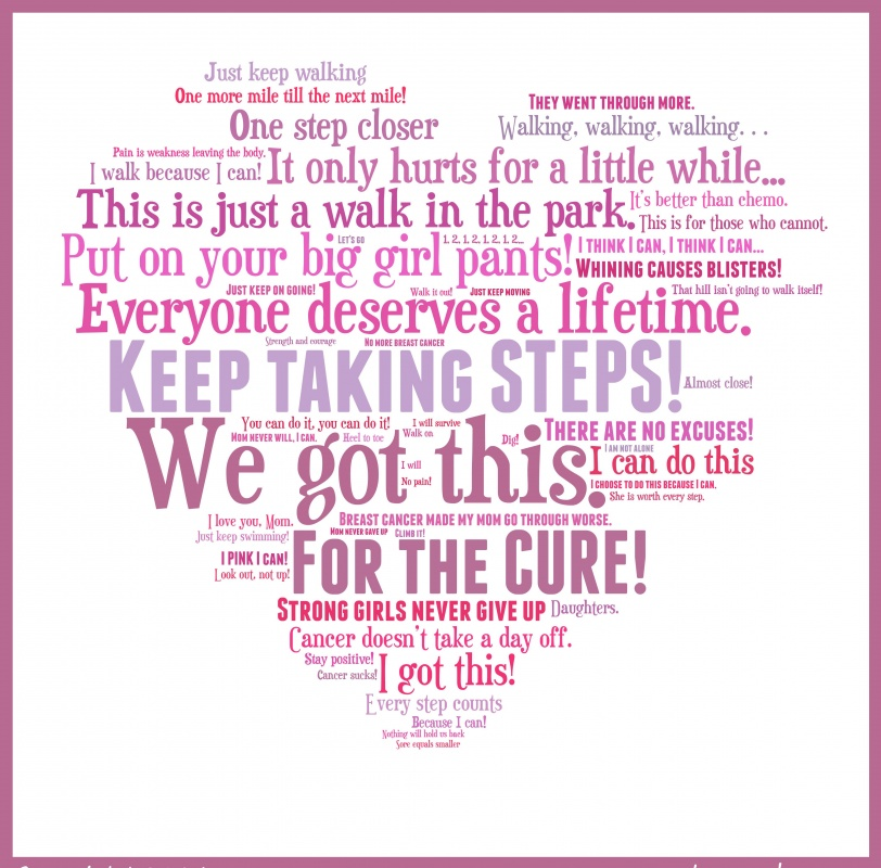Breast Cancer Quotes Alluring Breast Cancer Quote  Quote Number 554769  Picture Quotes
