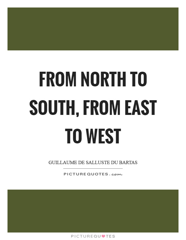 how to write north east south west