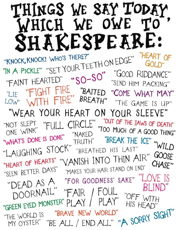 William Shakespeare Quote And Meanings 1 Picture Quote #1