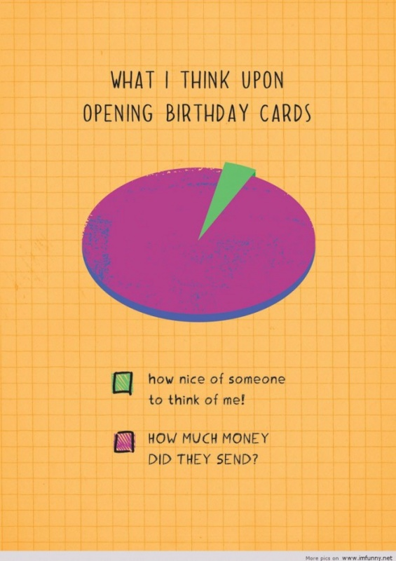 Quote Funny Birthday Card 1 Picture Quote #1
