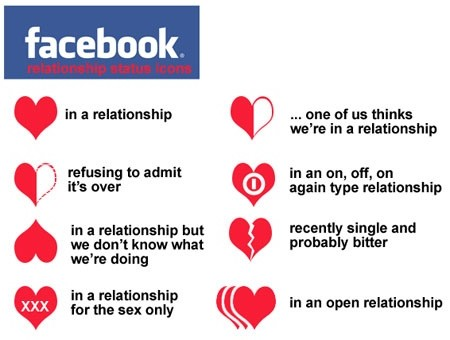 Facebook Quote About Relationships 1 Picture Quote #1
