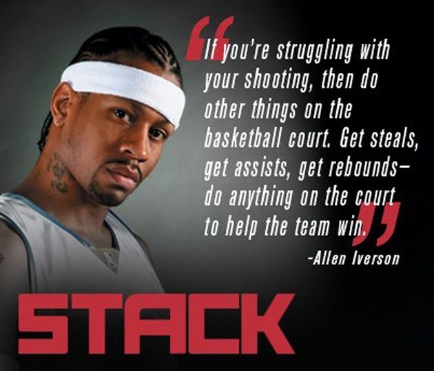 Motivational Basketball Quotes Motivational Basketball Quote  Quote Number 569387  Picture Quotes