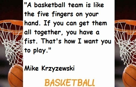 Basketball Quote Coach K Quote Number 569432 Picture Quotes