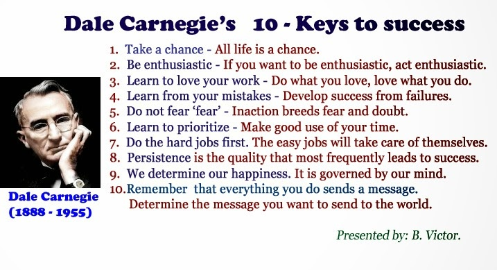 Dale Carnegie Quotes & Sayings (341 Quotations)