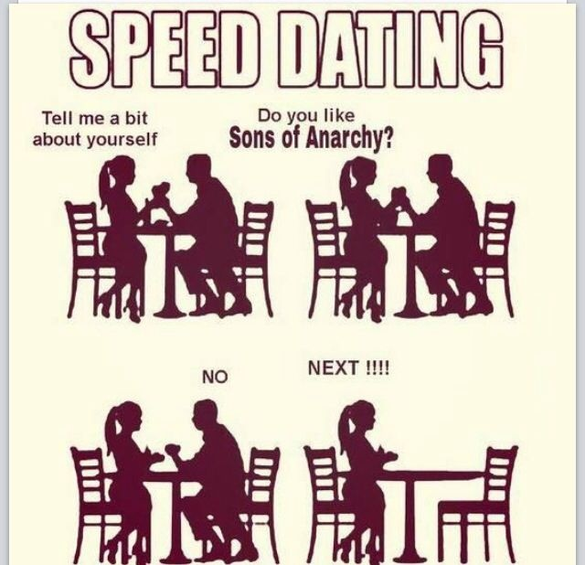 speed dating bradenton fl