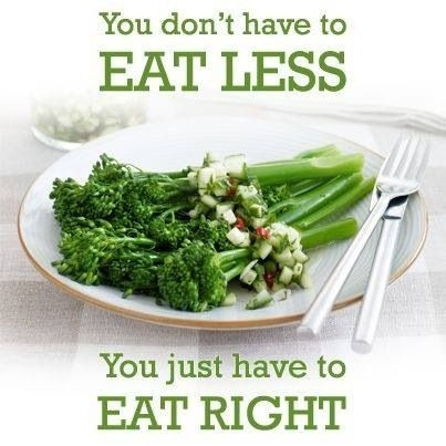 Nutrition And Diet Quote 2 Picture Quote #1