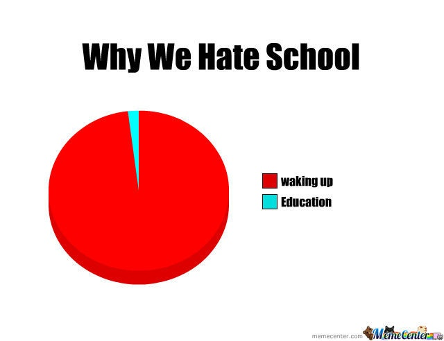 I Hate School Quote | Quote Number 593398 | Picture Quotes