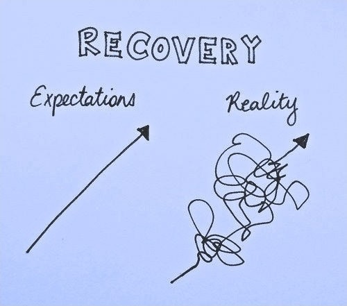 Recovery Quote 7 Picture Quote #1