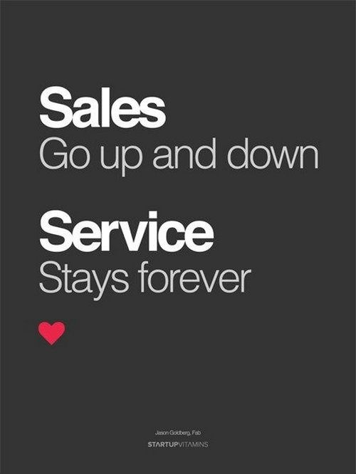 Sales Quotes | Sales Sayings | Sales Picture Quotes