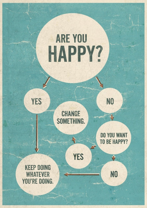 Keys To Being Happy Quote 2 Picture Quote #1