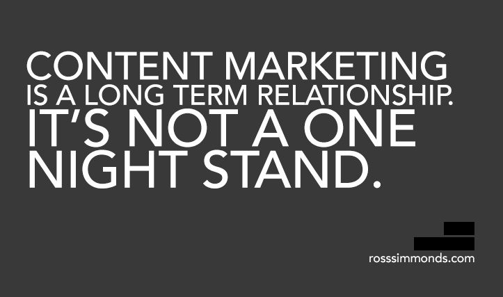 Content Marketing Quote 2 Picture Quote #1