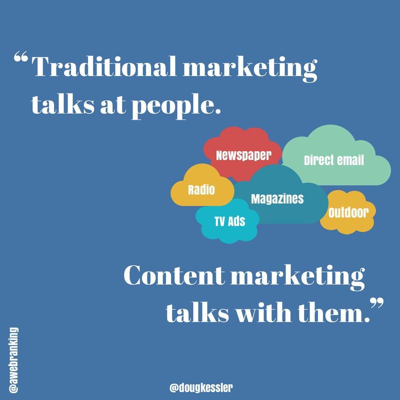 Content Marketing Quote 5 Picture Quote #1