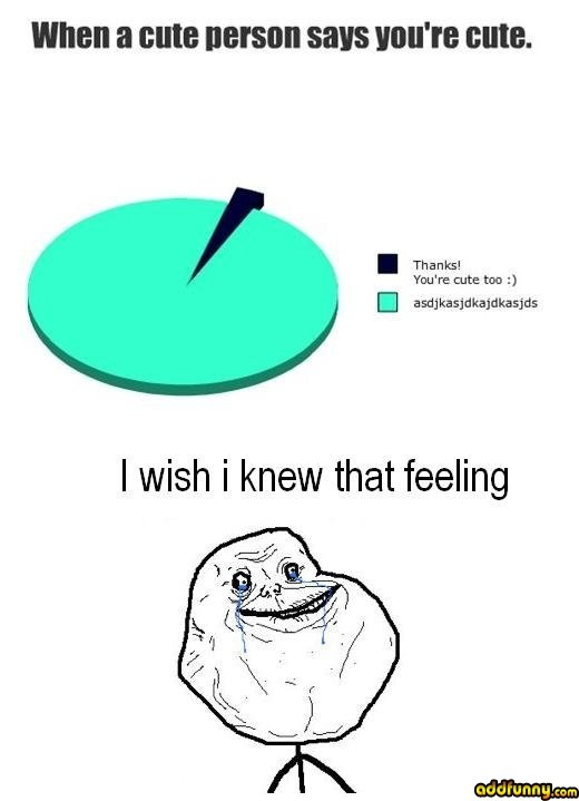 Forever Alone Quote 4 Picture Quote #1