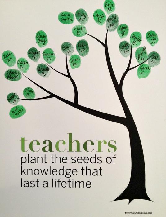 Teacher Appreciation Quote 9 Picture Quote #1