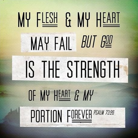 Bible Quote About Strength | Quote Number 609210 | Picture ...