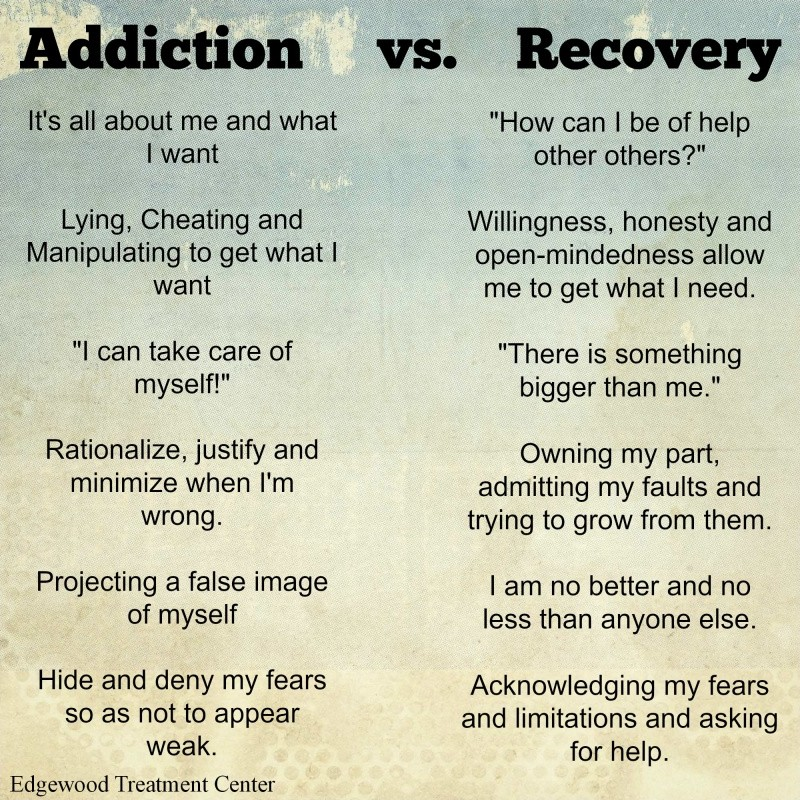 Quotes About Addiction Amusing Addiction Quote  Quote Number 610605  Picture Quotes