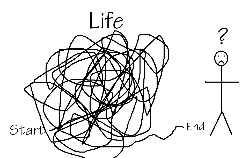 Life Is Confusing Quote 1 Picture Quote #1