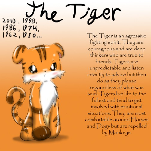 Tiger Quote 5 Picture Quote #1