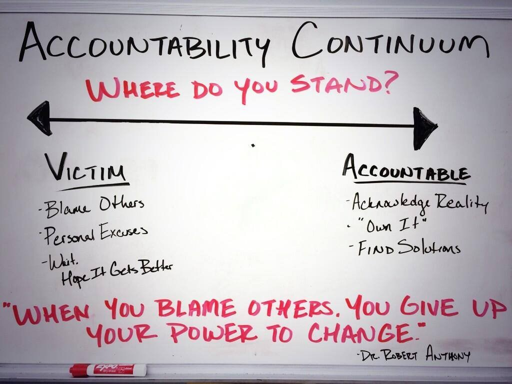 Accountability Quote 5 Picture Quote #1