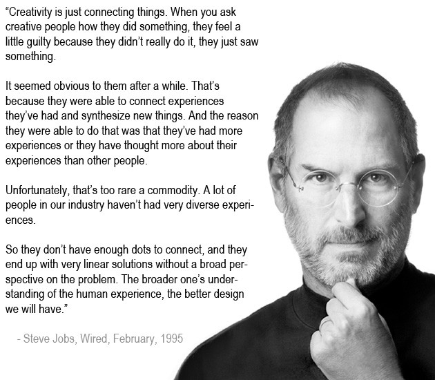 Steve Jobs Quote 1 Picture Quote #1
