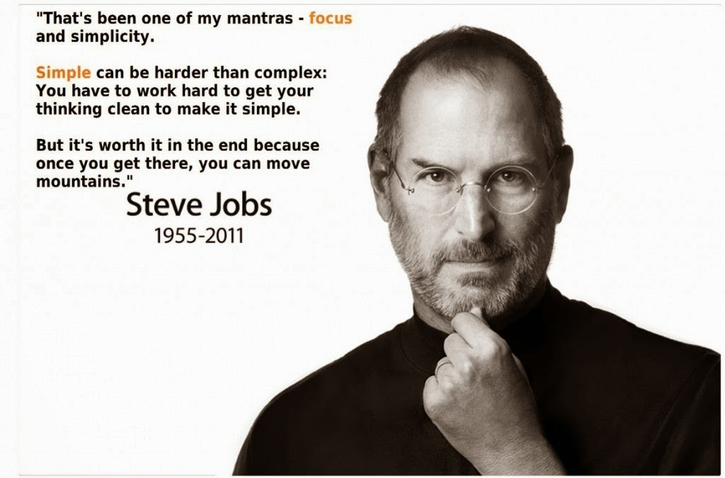 Steve Jobs Quote 11 Picture Quote #1