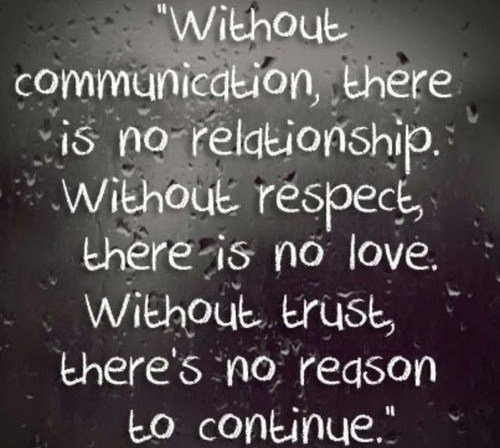 Relationship Problem Quotes & Sayings Relationship Problem Picture ...