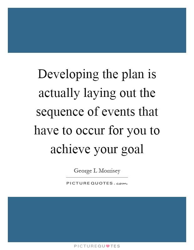 Developing motivational plan