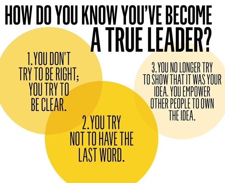 Great Leadership Quote 1 Picture Quote #1