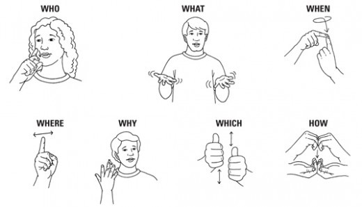 American Sign Language Quote 1 Picture Quote #1