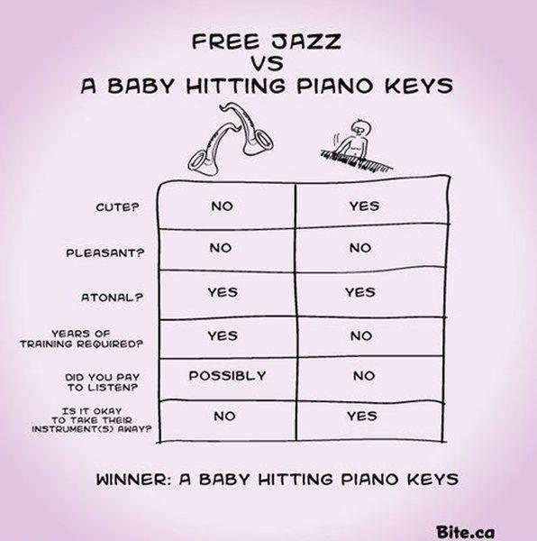 Funny Piano Quote 1 Picture Quote #1
