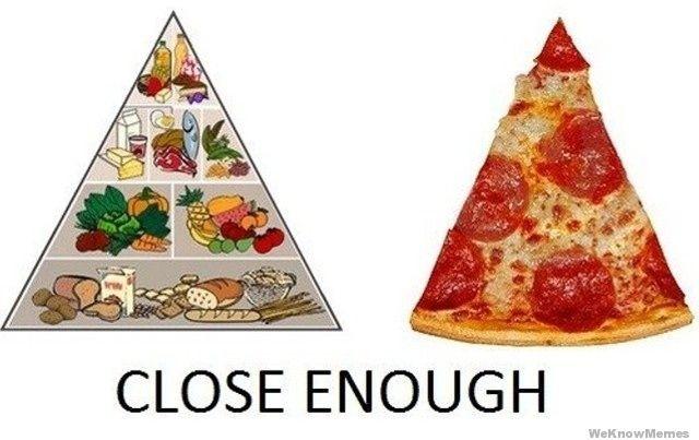 Pizza Quote 4 Picture Quote #1