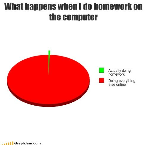 Homework Quote 20 Picture Quote #1