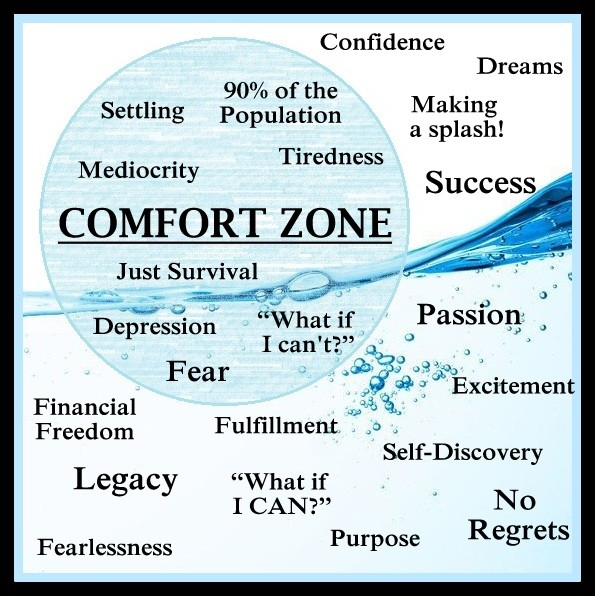 Get Out Of Your Comfort Zone Quote 6 Picture Quote #1